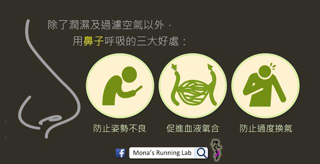 『跑步,該怎麼呼吸?』鼻子呼吸的一百種好處