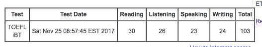 2017/11/25 托福網路測驗(TOEFL iBT)心得分享