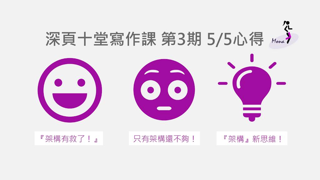 深頁十堂寫作課 第3期 高雄假日班 (理性) 5/5心得