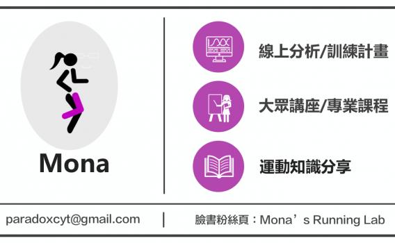 Blog mona